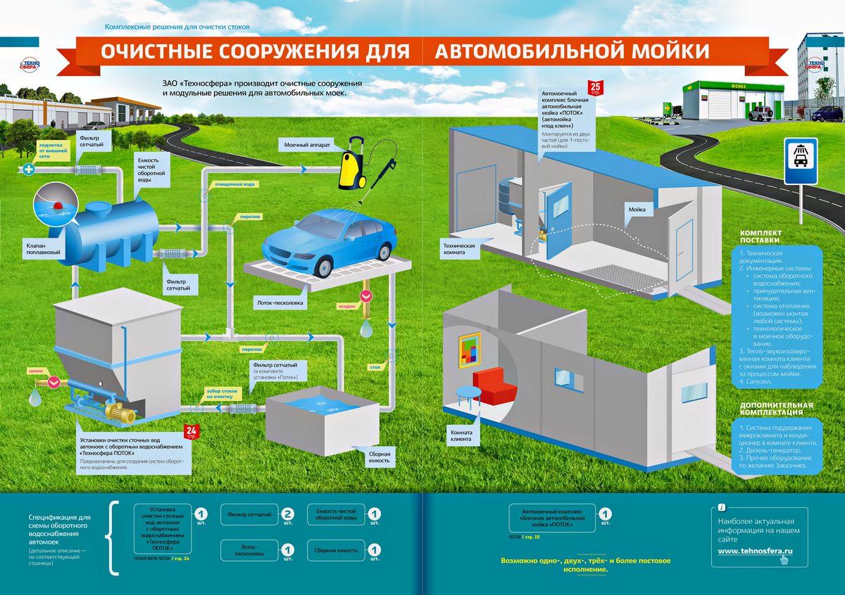 насосные станции водоснабжения схема и установка